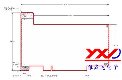 图 1:常见 PCI 电路板的外形