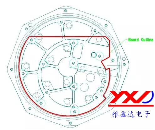 图 2:在本示例中,必须根据特定的机械规范设计 PCB,以便其能放入防爆容器中