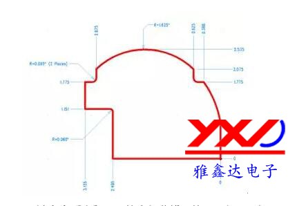 图 3:设计多个弧度和不同的半径曲线可能需要很长时间