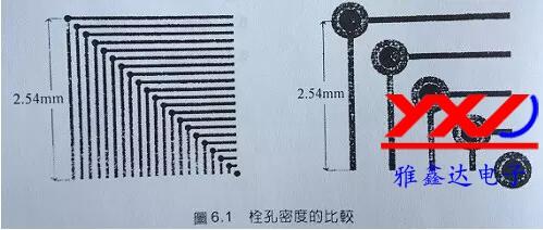 检查PCB增层电路板